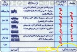جدول کدهای محدودیت رانندگی مندرج در پشت گواهینامه :